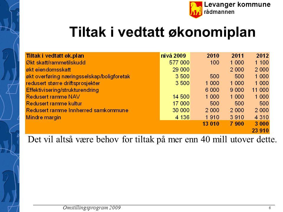 Levanger kommune rådmannen Omstillingsprogram 2009 7 Rammefordeling 2009