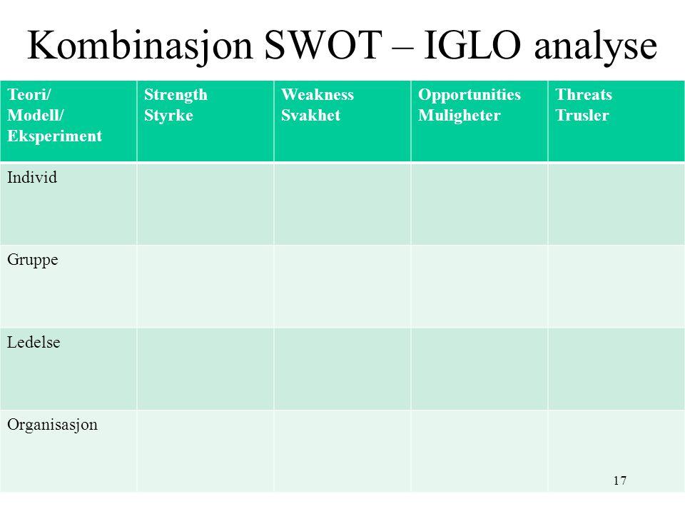 Kombinasjon SWOT – IGLO analyse Teori/ Modell/ Eksperiment Strength Styrke Weakness Svakhet Opportunities Muligheter Threats Trusler Individ Gruppe Ledelse Organisasjon 17