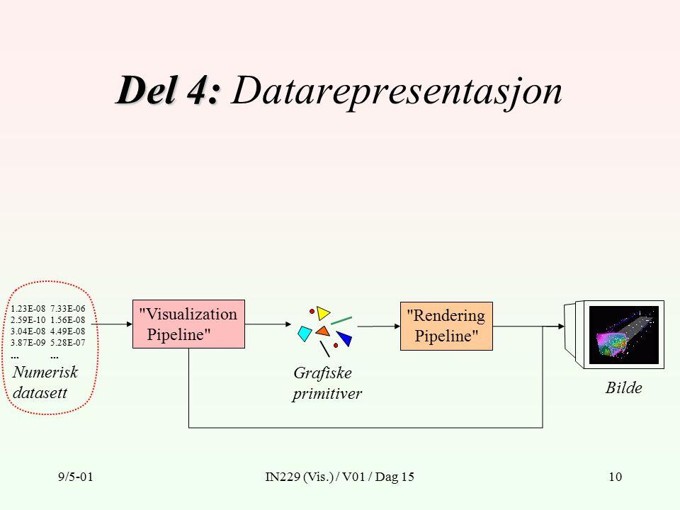 9/5-01IN229 (Vis.) / V01 / Dag 1510 Del 4: Del 4: Datarepresentasjon Numerisk datasett 1.23E-08 2.59E-10 3.04E-08 3.87E-09... 7.33E-06 1.56E-08 4.49E-