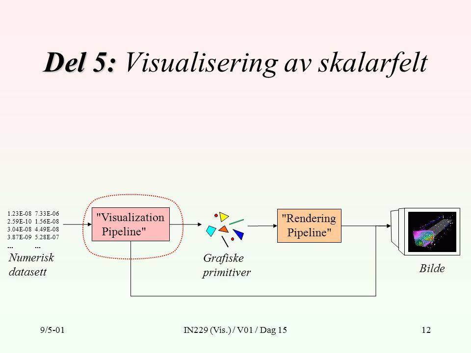 9/5-01IN229 (Vis.) / V01 / Dag 1512 Del 5: Del 5: Visualisering av skalarfelt Numerisk datasett 1.23E-08 2.59E-10 3.04E-08 3.87E-09... 7.33E-06 1.56E-