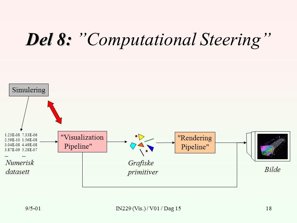 9/5-01IN229 (Vis.) / V01 / Dag 1518 Del 8: Del 8: Computational Steering Numerisk datasett 1.23E-08 2.59E-10 3.04E-08 3.87E-09...