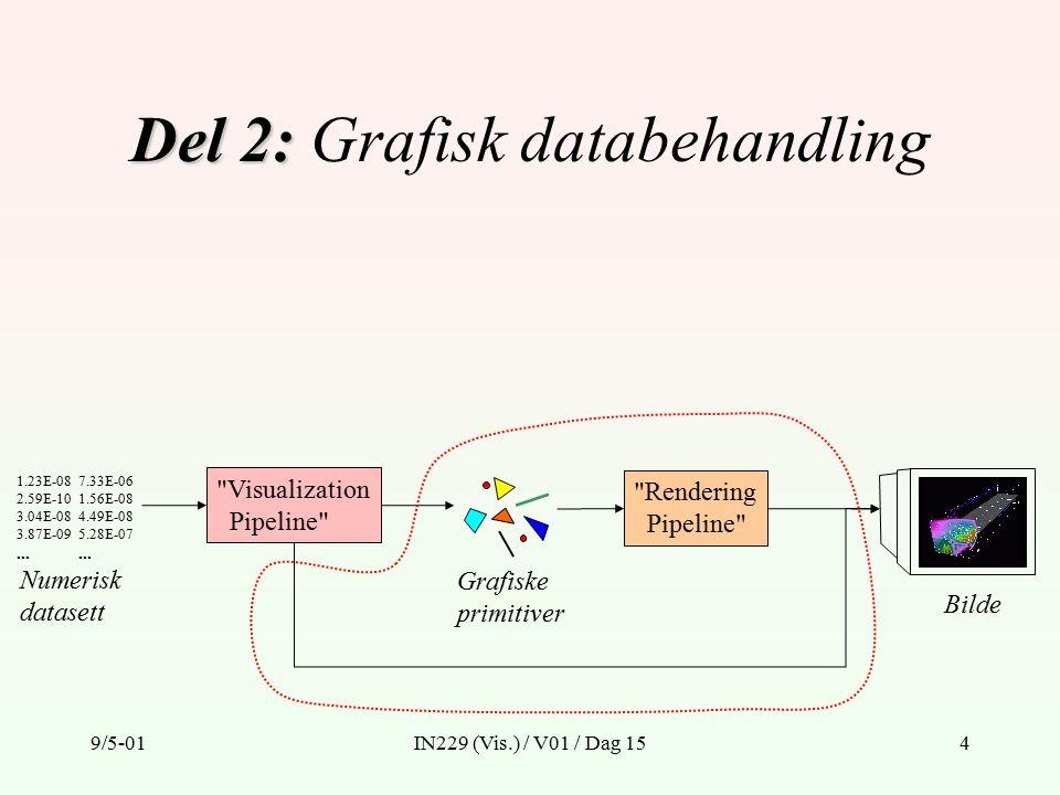 9/5-01IN229 (Vis.) / V01 / Dag 154 Del 2: Del 2: Grafisk databehandling Numerisk datasett 1.23E-08 2.59E-10 3.04E-08 3.87E-09...