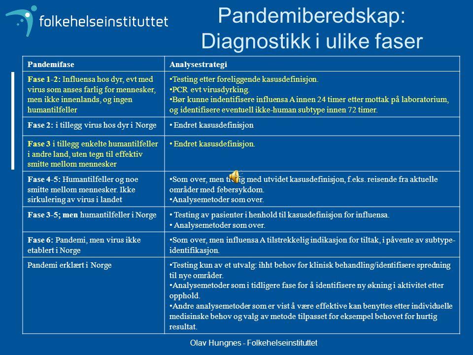 Olav Hungnes - Folkehelseinstituttet Pandemiberedskap: Diagnostikk i ulike faser PandemifaseAnalysestrategi Fase 1-2: Influensa hos dyr, evt med virus som anses farlig for mennesker, men ikke innenlands, og ingen humantilfeller Testing etter foreliggende kasusdefinisjon.