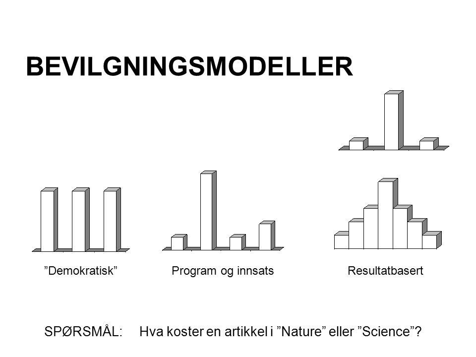 BEVILGNINGSMODELLER SPØRSMÅL: Hva koster en artikkel i Nature eller Science .
