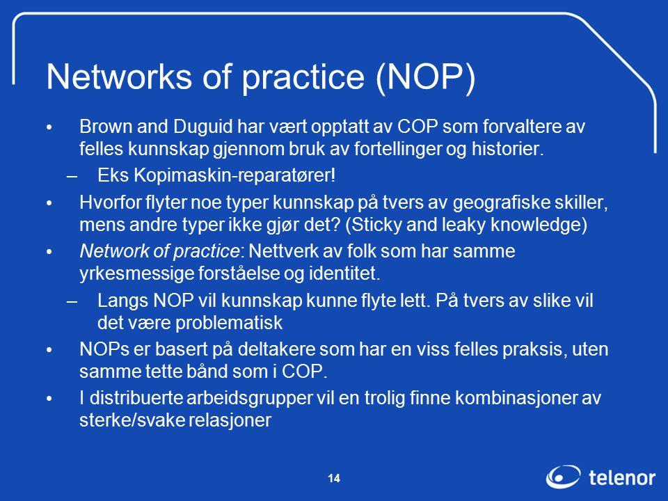 14 Networks of practice (NOP) Brown and Duguid har vært opptatt av COP som forvaltere av felles kunnskap gjennom bruk av fortellinger og historier.