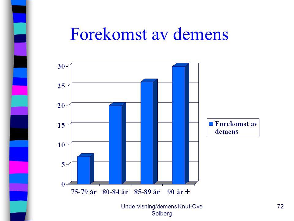 Undervisning/demens Knut-Ove Solberg 72 Forekomst av demens