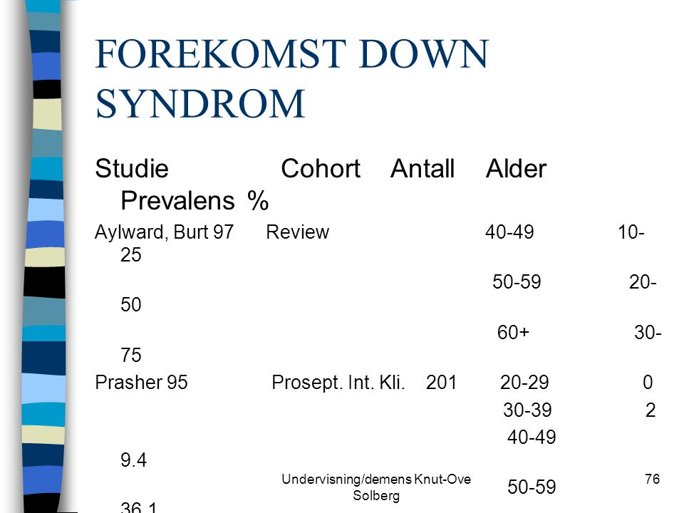 Undervisning/demens Knut-Ove Solberg 76 FOREKOMST DOWN SYNDROM Studie Cohort Antall Alder Prevalens % Aylward, Burt 97 Review 40-49 10- 25 50-59 20- 5