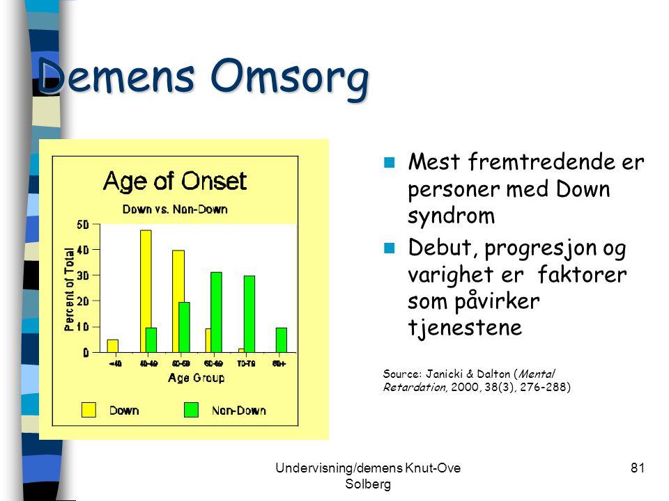Undervisning/demens Knut-Ove Solberg 81 Demens Omsorg Mest fremtredende er personer med Down syndrom Debut, progresjon og varighet er faktorer som påv