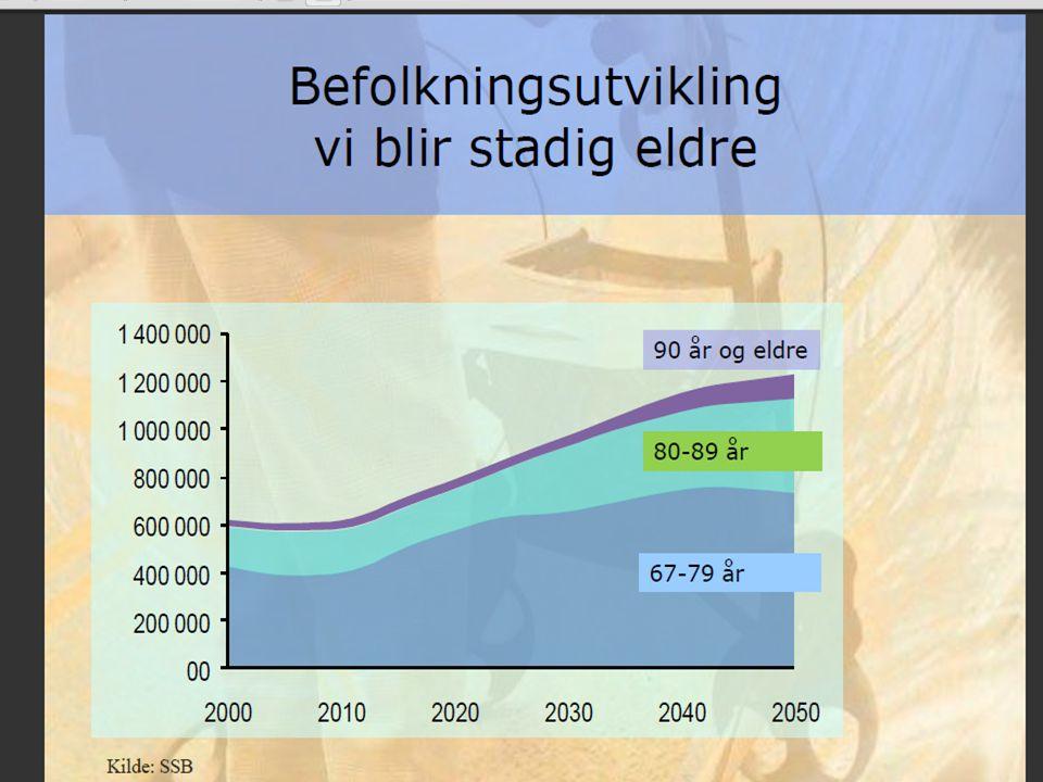 Helsesatsingen 2009