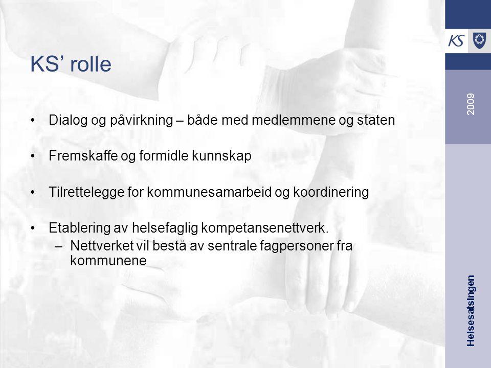 Helsesatsingen 2009 KS' rolle Dialog og påvirkning – både med medlemmene og staten Fremskaffe og formidle kunnskap Tilrettelegge for kommunesamarbeid og koordinering Etablering av helsefaglig kompetansenettverk.
