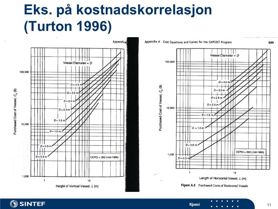 Kjemi 11 Eks. på kostnadskorrelasjon (Turton 1996)