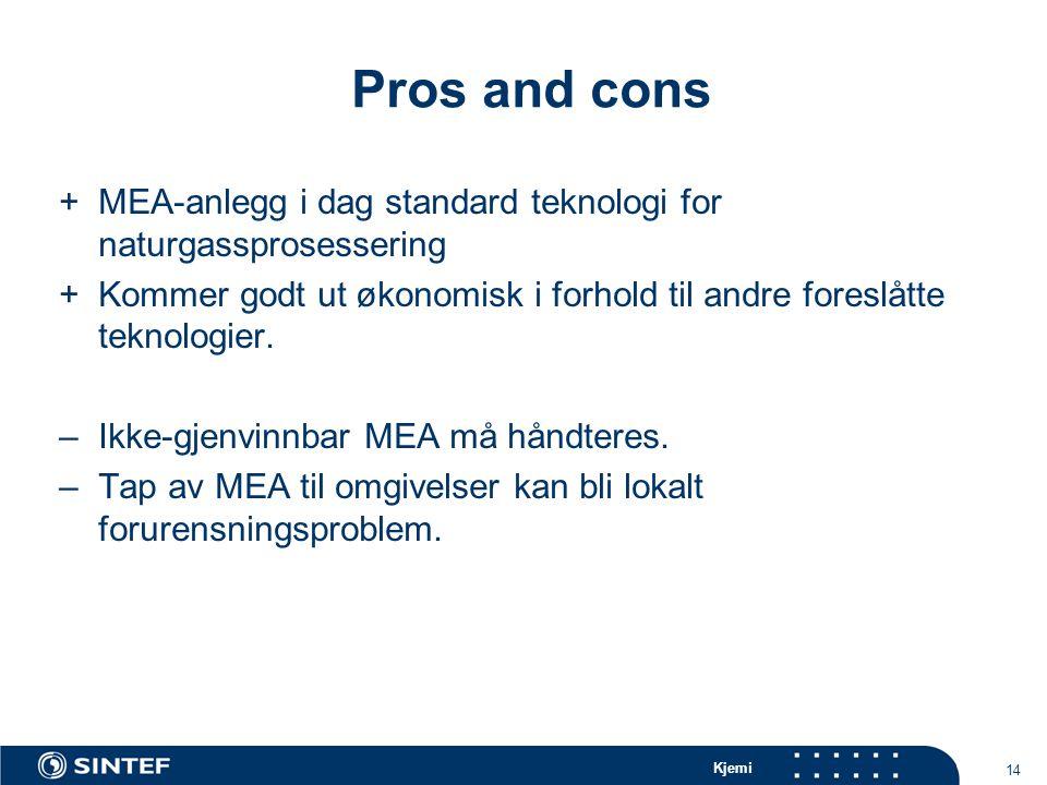 Kjemi 14 Pros and cons +MEA-anlegg i dag standard teknologi for naturgassprosessering +Kommer godt ut økonomisk i forhold til andre foreslåtte teknologier.
