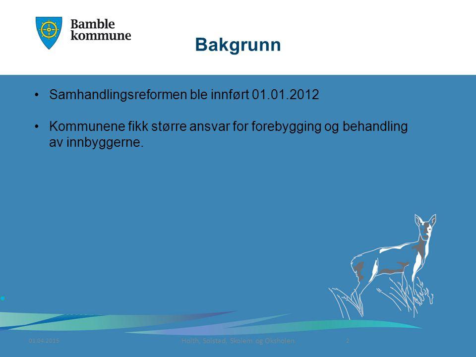 Holth, Solstad, Skolem og Oksholen Takk for oppmerksomheten! 01.04.2015Oksholen og Holth13