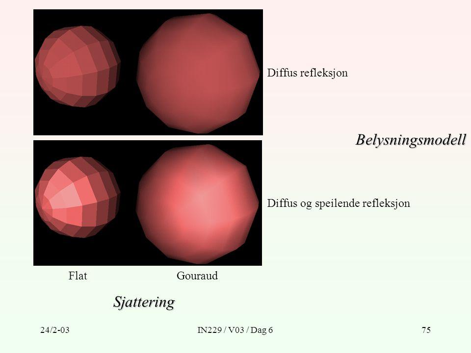 24/2-03IN229 / V03 / Dag 675 FlatGouraud Diffus refleksjon Diffus og speilende refleksjon Belysningsmodell Sjattering