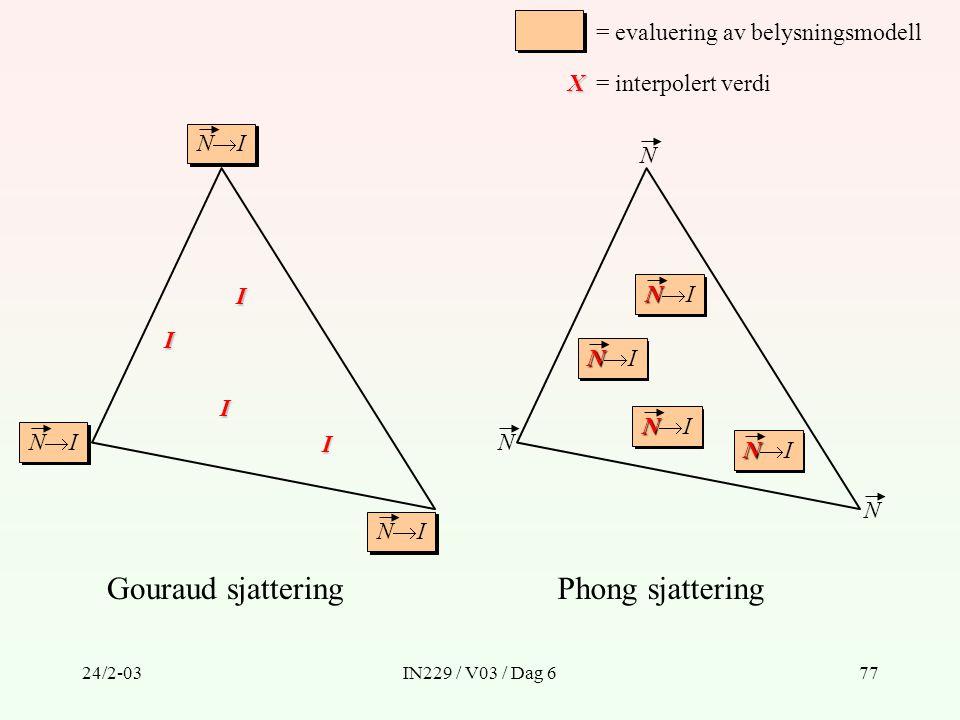 24/2-03IN229 / V03 / Dag 677 = evaluering av belysningsmodell X= interpolert verdiI I I I Gouraud sjatteringPhong sjattering NINININININI N N N