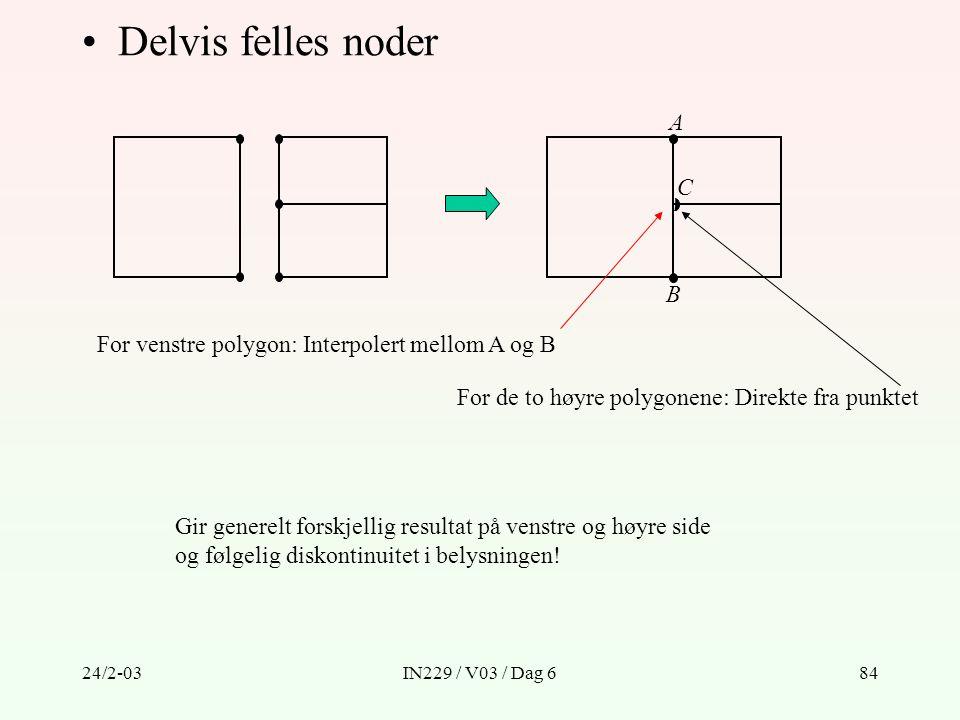 24/2-03IN229 / V03 / Dag 684 Delvis felles noder A B C For venstre polygon: Interpolert mellom A og B For de to høyre polygonene: Direkte fra punktet