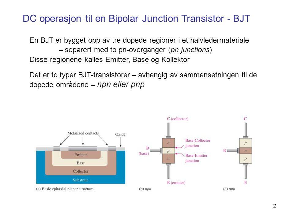 2 DC operasjon til en Bipolar Junction Transistor - BJT En BJT er bygget opp av tre dopede regioner i et halvledermateriale – separert med to pn-overganger (pn junctions) Disse regionene kalles Emitter, Base og Kollektor Det er to typer BJT-transistorer – avhengig av sammensetningen til de dopede områdene – npn eller pnp