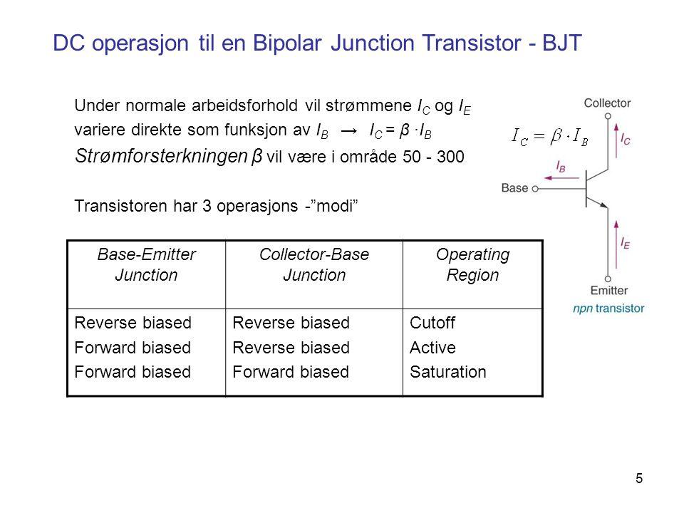 5 DC operasjon til en Bipolar Junction Transistor - BJT Under normale arbeidsforhold vil strømmene I C og I E variere direkte som funksjon av I B → I C = β ·I B Strømforsterkningen β vil være i område 50 - 300 Base-Emitter Junction Collector-Base Junction Operating Region Reverse biased Forward biased Reverse biased Forward biased Cutoff Active Saturation Transistoren har 3 operasjons - modi