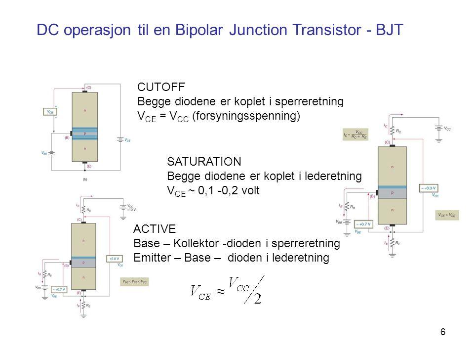 6 DC operasjon til en Bipolar Junction Transistor - BJT CUTOFF Begge diodene er koplet i sperreretning V CE = V CC (forsyningsspenning) SATURATION Begge diodene er koplet i lederetning V CE ~ 0,1 -0,2 volt ACTIVE Base – Kollektor -dioden i sperreretning Emitter – Base – dioden i lederetning