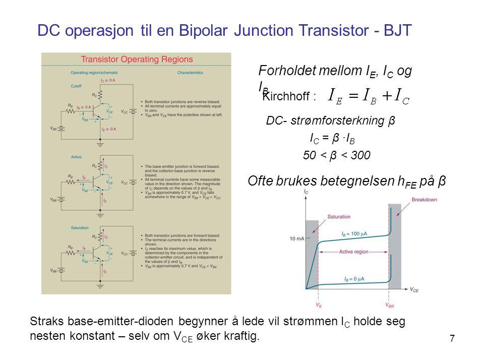 8 Operasjon til en Bipolar Junction Transistor - BJT I transistorens aktive område vil kollektorstrømmen I C endre seg lite – selv om V CE øker kraftig.