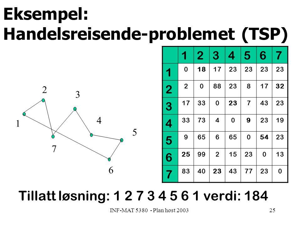 INF-MAT 5380 - Plan høst 200325 Eksempel: Handelsreisende-problemet (TSP) Tillatt løsning: 1 2 7 3 4 5 6 1 verdi: 184 1234567 1 0181723 2 20882381732