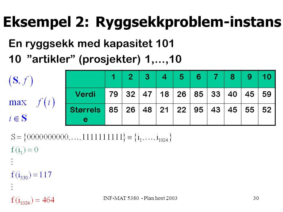 INF-MAT 5380 - Plan høst 200330 Eksempel 2: Ryggsekkproblem-instans En ryggsekk med kapasitet 101 10 artikler (prosjekter) 1,...,10 12345678910 Verdi79324718268533404559 Størrels e 85264821229543455552