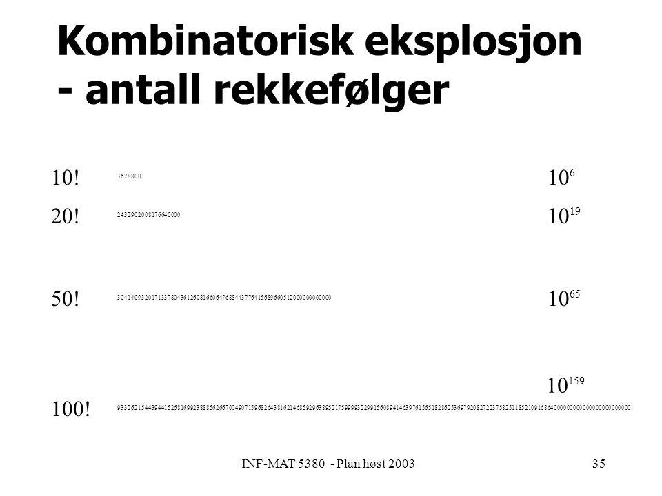 INF-MAT 5380 - Plan høst 200335 Kombinatorisk eksplosjon - antall rekkefølger 933262154439441526816992388856266700490715968264381621468592963895217599993229915608941463976156518286253697920827223758251185210916864000000000000000000000000 100.