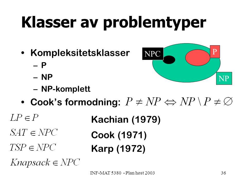 INF-MAT 5380 - Plan høst 200336 Klasser av problemtyper Kompleksitetsklasser –P–P –NP –NP-komplett Cook's formodning: NPC P NP Kachian (1979) Cook (1971) Karp (1972)