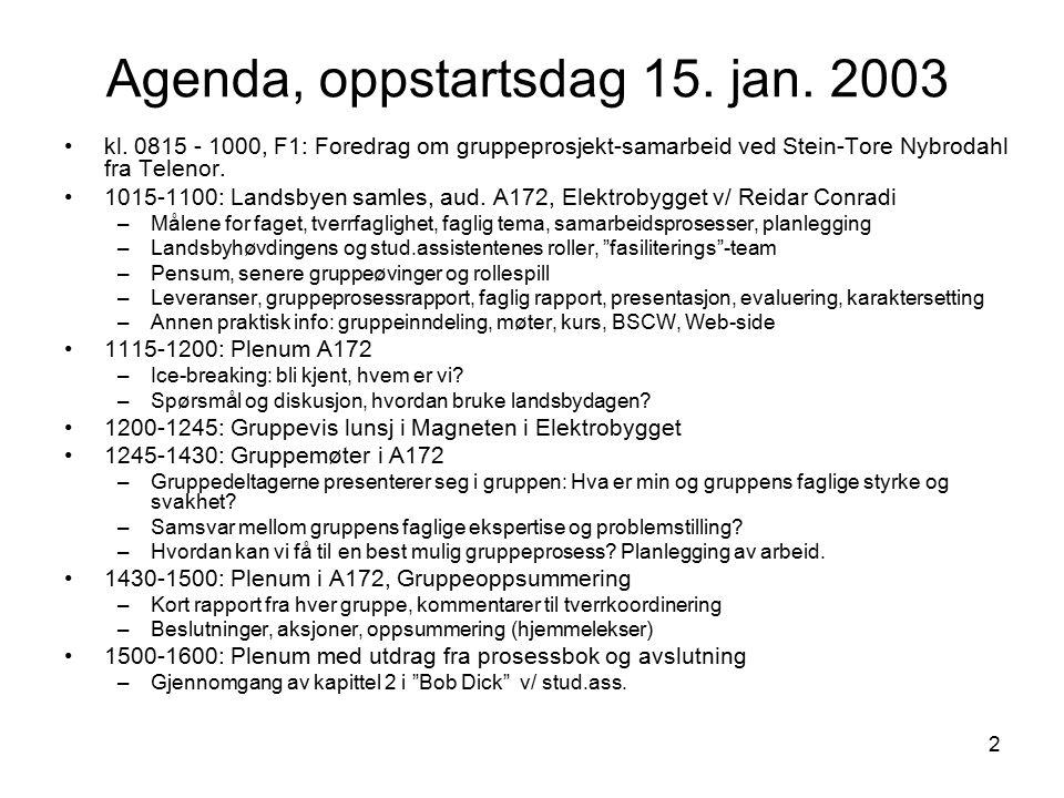 2 Agenda, oppstartsdag 15. jan. 2003 kl.