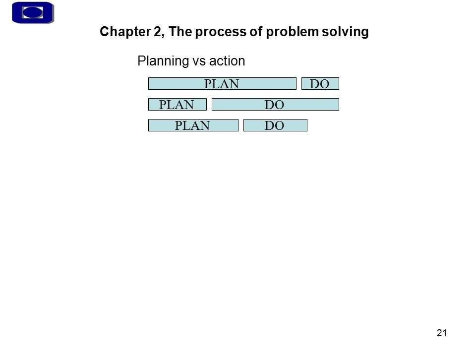 21 Chapter 2, The process of problem solving Planning vs action PLANDO PLAN DO