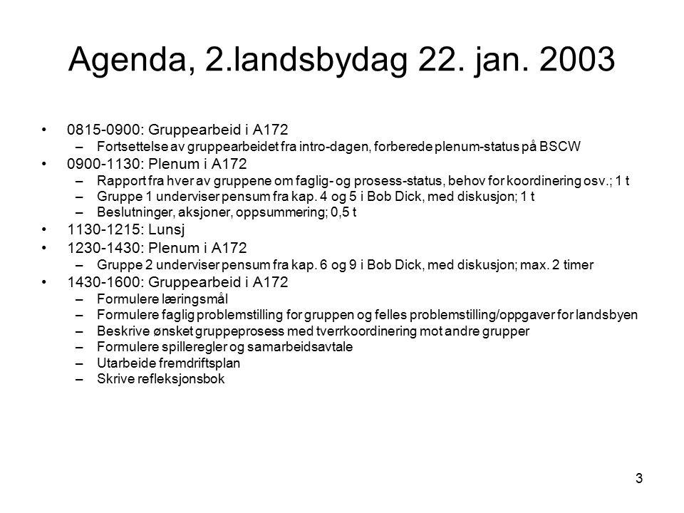 3 Agenda, 2.landsbydag 22. jan.