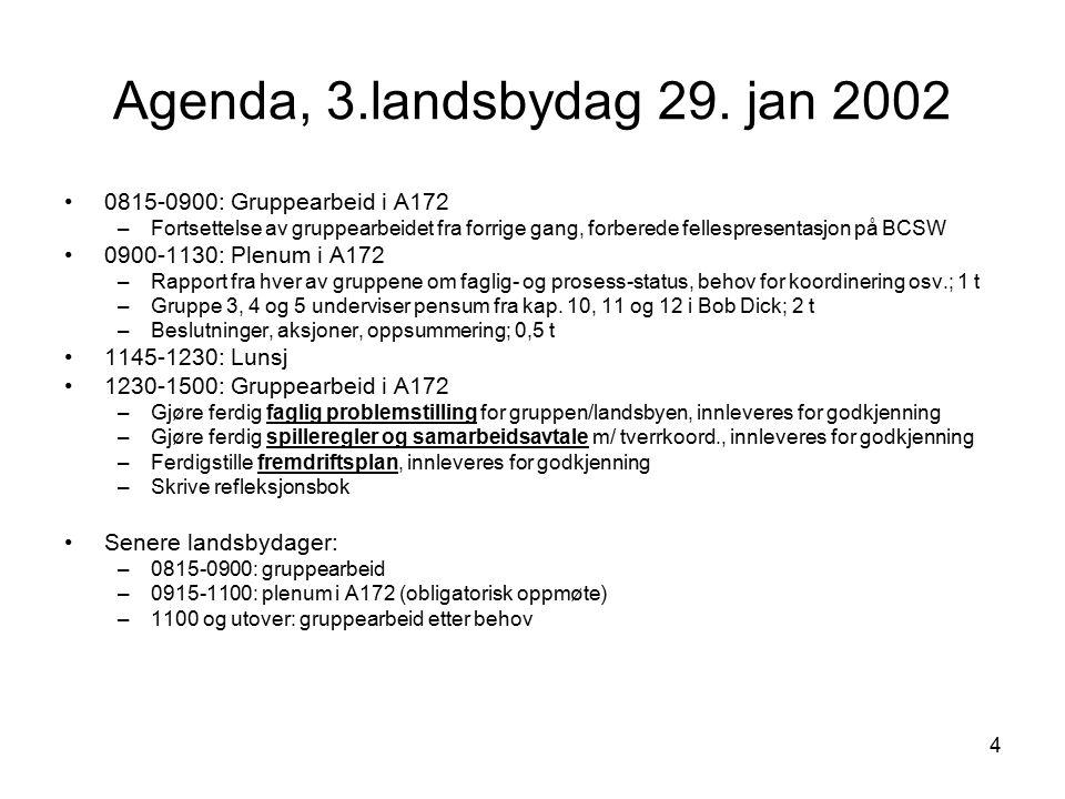 5 Målene med EiT-faget NTNU, Institutt for telematikk, Leif Arne Rønningen Gruppeprosess Tverrfaglig samarbeid Kunnskaper Holdninger Ferdigheter