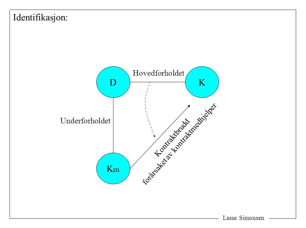 Lasse Simonsen D KmKm K Kontraktbrudd forårsaket av kontraktmedhjelper Hovedforholdet Underforholdet Identifikasjon: