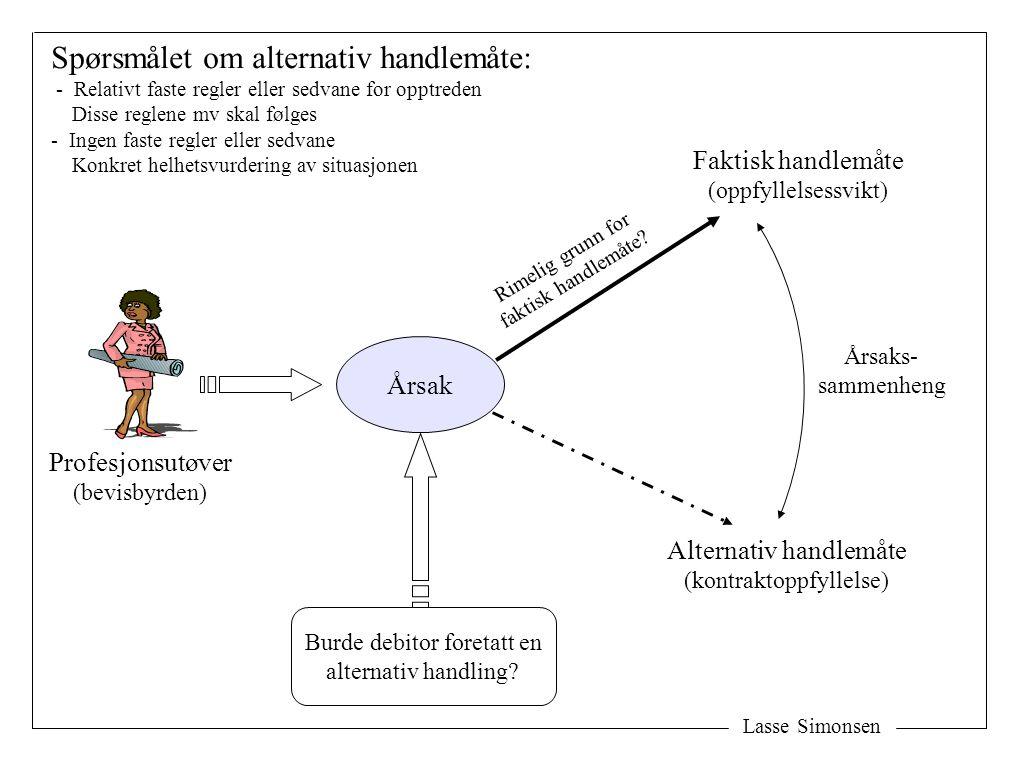 Lasse Simonsen Spørsmålet om alternativ handlemåte: Årsak Faktisk handlemåte (oppfyllelsessvikt) Alternativ handlemåte (kontraktoppfyllelse) Profesjon
