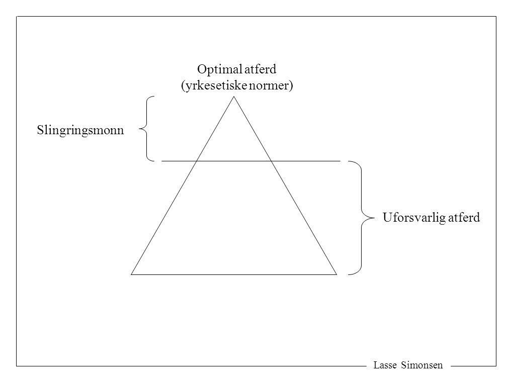 Optimal atferd (yrkesetiske normer) Uforsvarlig atferd Slingringsmonn