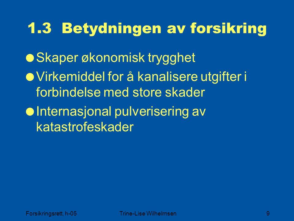 Forsikringsrett, h-05Trine-Lise Wilhelmsen10 1.4 Faget forsikringsrett  Forvaltningsrettslig del Etablering av forsikringsselskaper Kontroll med forsikringsvirksomheten hva slags virksomhet beregningsgrunnlag for premien solvenskontroll forsikringsvilkårene