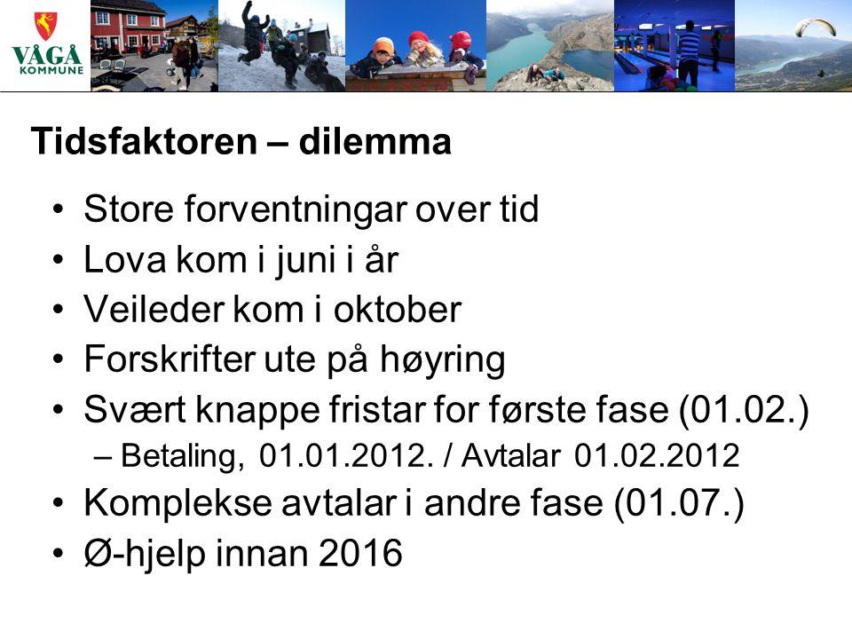 Tidsfaktoren – dilemma Store forventningar over tid Lova kom i juni i år Veileder kom i oktober Forskrifter ute på høyring Svært knappe fristar for første fase (01.02.) –Betaling, 01.01.2012.