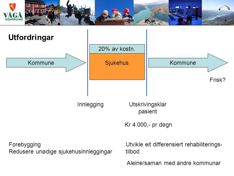 Utfordringar Kommune Sjukehus Kommune Utskrivingsklar pasient Innlegging Kr 4.000,- pr døgn 20% av kostn.