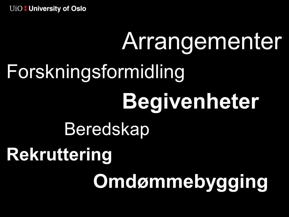 Arrangementer Forskningsformidling Begivenheter Beredskap Rekruttering Omdømmebygging