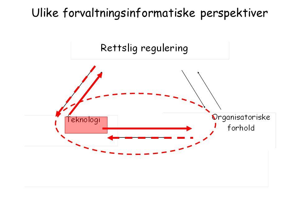 Ulike forvaltningsinformatiske perspektiver