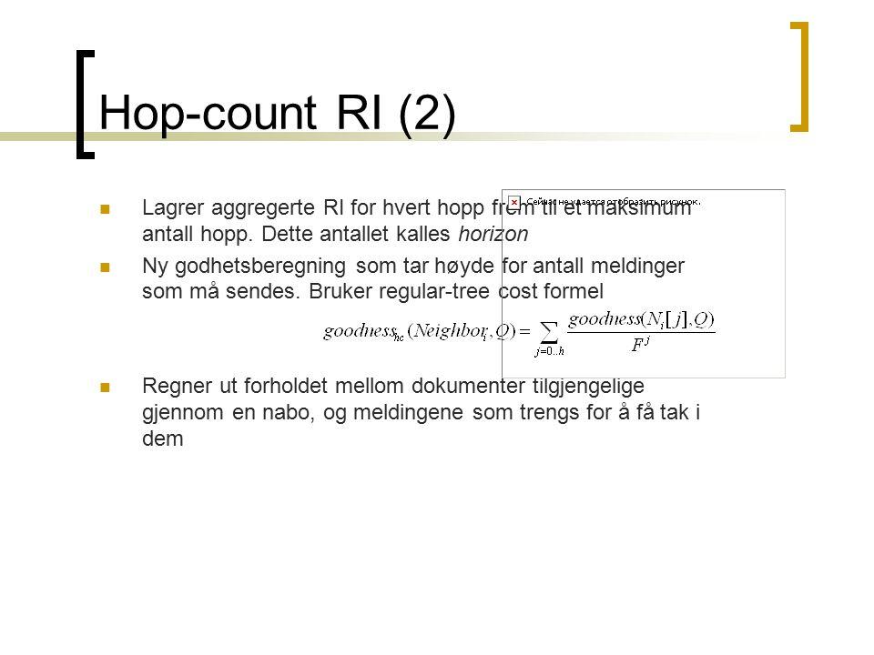 Hop-count RI (2) Lagrer aggregerte RI for hvert hopp frem til et maksimum antall hopp. Dette antallet kalles horizon Ny godhetsberegning som tar høyde