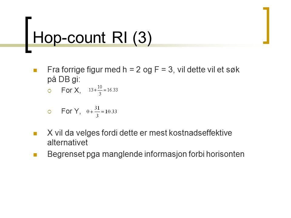 Hop-count RI (3) Fra forrige figur med h = 2 og F = 3, vil dette vil et søk på DB gi:  For X,  For Y, X vil da velges fordi dette er mest kostnadsef