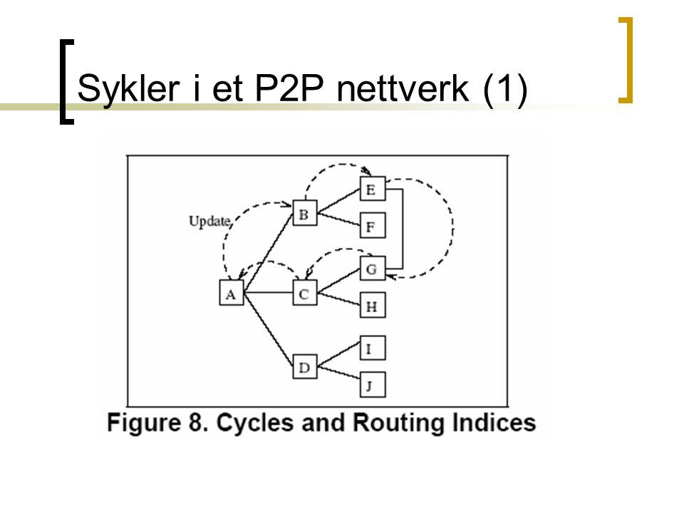 Sykler i et P2P nettverk (1)