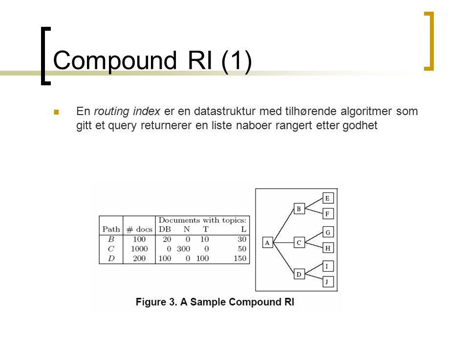 Compound RI (1) En routing index er en datastruktur med tilhørende algoritmer som gitt et query returnerer en liste naboer rangert etter godhet