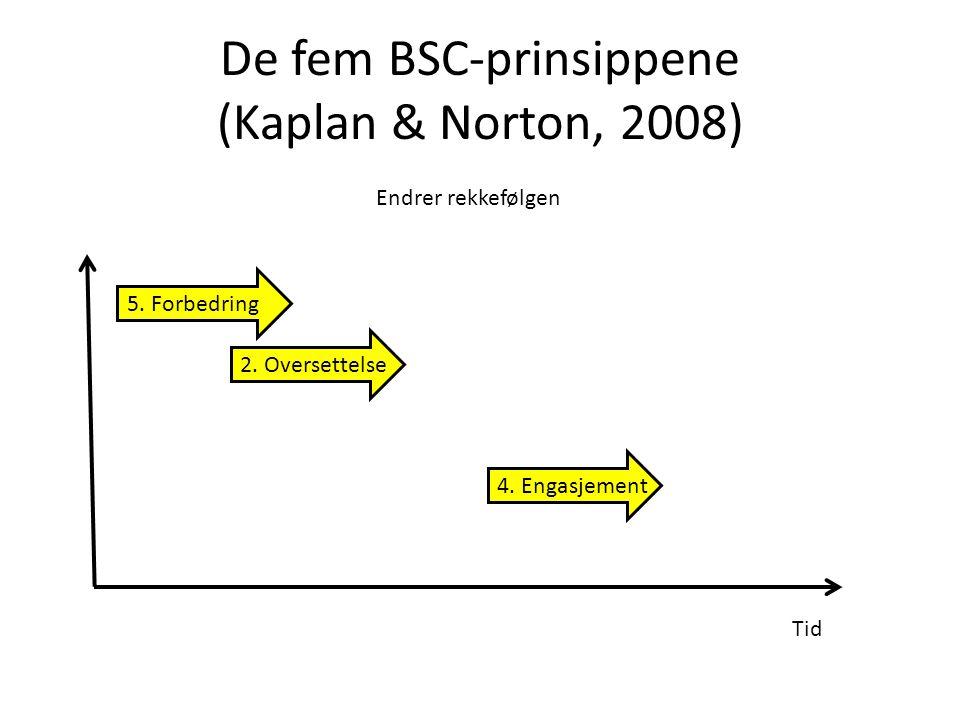 De fem BSC-prinsippene (Kaplan & Norton, 2008) Tid 5.