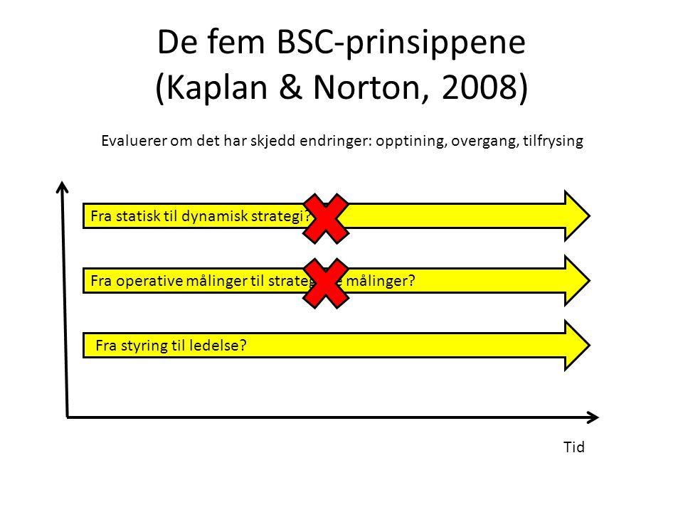 De fem BSC-prinsippene (Kaplan & Norton, 2008) Tid Fra statisk til dynamisk strategi.