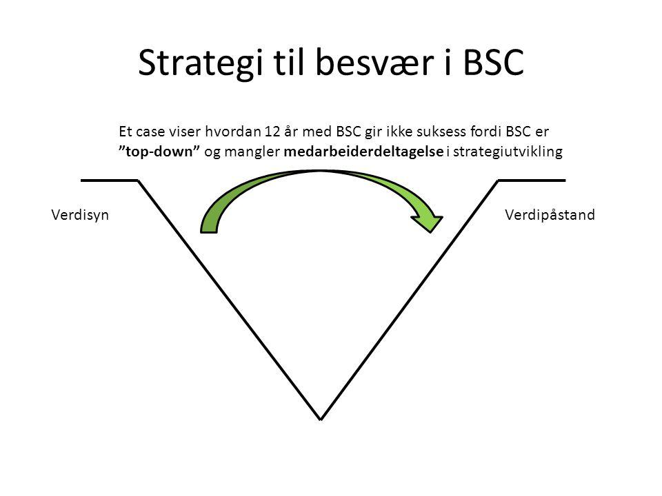Strategi til besvær i BSC Et case viser hvordan 12 år med BSC gir ikke suksess fordi BSC er top-down og mangler medarbeiderdeltagelse i strategiutvikling VerdisynVerdipåstand