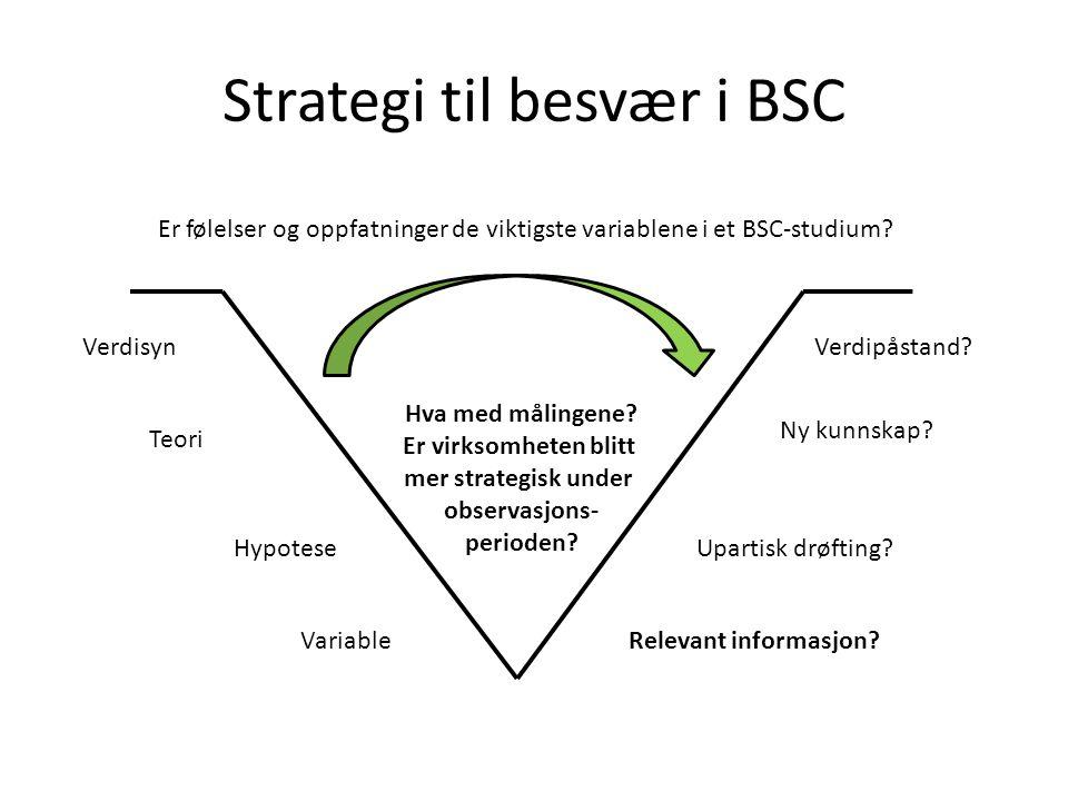 Strategi til besvær i BSC Er følelser og oppfatninger de viktigste variablene i et BSC-studium.