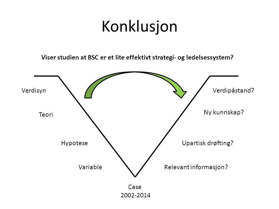 Konklusjon VerdisynVerdipåstand. Teori Ny kunnskap.