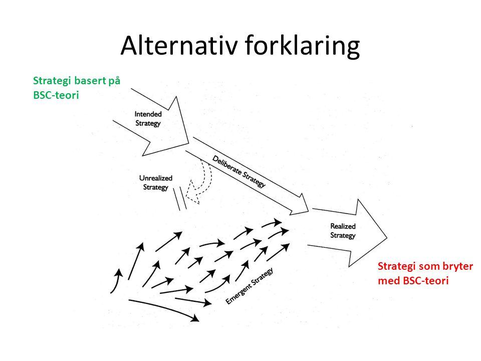 Alternativ forklaring Strategi basert på BSC-teori Strategi som bryter med BSC-teori